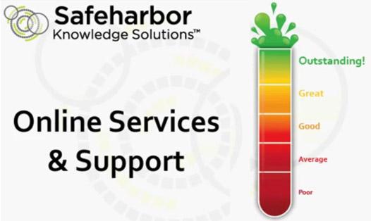 safeharbour