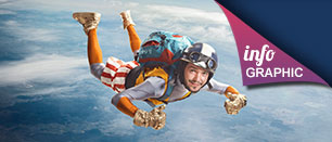 Jump into Action – 7 key Reasons to move to the Cloud
